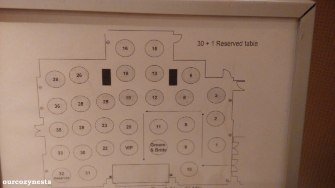 Layout plan for upcoming wedding banquet.